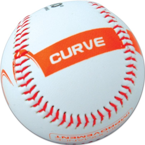 Training Baseballs and Softballs ATEC